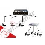 Hazır Set - 1 - 100 Kullanıcıya Kadar