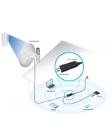 Ubiquiti AirGateway Indoor AP